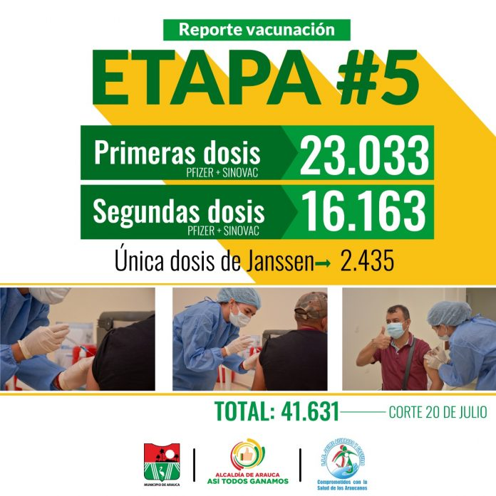 Más de 40 mil dosis han sido aplicadas en vacunación contra COVID19 en el municipio de Arauca. - Noticias de Colombia